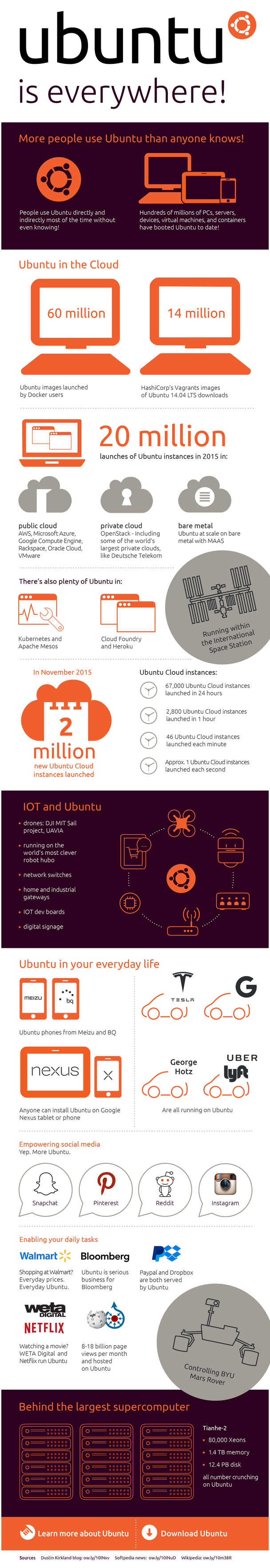 ubuntu-infografia