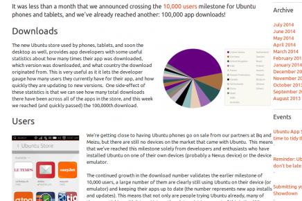 La tienda de aplicaciones móviles de Ubuntu supera las 100.000 descargas
