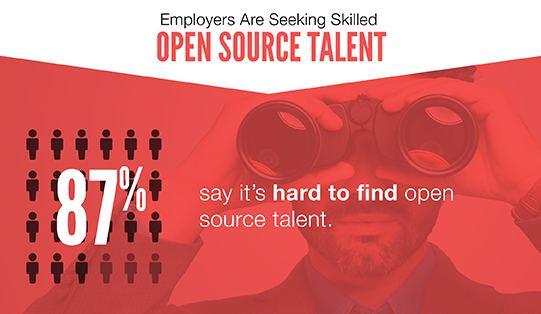open source jobs