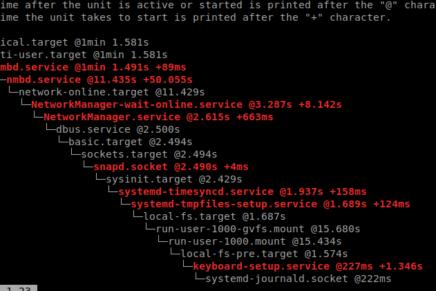 Mi PC arranca lento. Cómo resolver los problemas de SlowBoot en Ubuntu [Actualizado]
